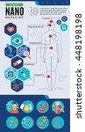 nanotechnology medicine...   Shutterstock .eps vector #448198198