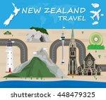 New Zealand Travel Background...
