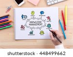 knowledge management chart with ... | Shutterstock . vector #448499662