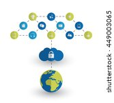 digital world   networks  iot... | Shutterstock .eps vector #449003065
