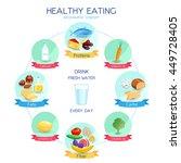 vector infographics healthy... | Shutterstock .eps vector #449728405