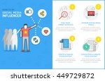 flat line infographic about how ... | Shutterstock .eps vector #449729872