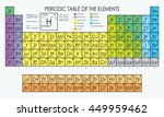 vector periodic table of the... | Shutterstock .eps vector #449959462