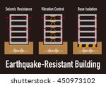 earthquake resistant structure... | Shutterstock .eps vector #450973102