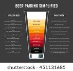 different types of beer poster... | Shutterstock .eps vector #451131685