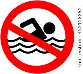 No Swimming Hazard  Warning Sign