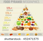 food pyramid healthy eating... | Shutterstock .eps vector #452471575