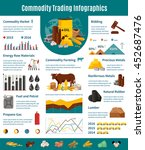 commodity infographics flat... | Shutterstock .eps vector #452687476