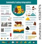 commodity infographics flat...