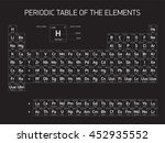 periodic table of the elements  ... | Shutterstock .eps vector #452935552