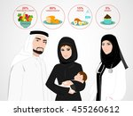 muslim couple. mother holding... | Shutterstock .eps vector #455260612