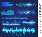 Set Wave Technology  Digital...