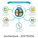 how to pack lunch  infographics ... | Shutterstock .eps vector #455755456