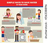 save water  infographics... | Shutterstock .eps vector #456338896