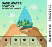 save water  infographics... | Shutterstock .eps vector #456338902