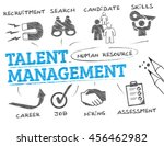 talent management. chart with... | Shutterstock .eps vector #456462982