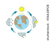 globe surrounded by natural... | Shutterstock .eps vector #456618928