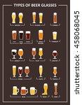 Beer Glasses Types Guide. Beer...