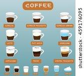 group of coffee vector  | Shutterstock .eps vector #459176095