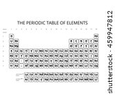 periodic table of the elements... | Shutterstock .eps vector #459947812