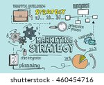 marketing strategy concept | Shutterstock .eps vector #460454716