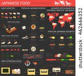 japanese food infographics with ... | Shutterstock .eps vector #462666352