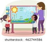 stickman illustration of a... | Shutterstock .eps vector #462744586