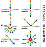 wave behaviors | Shutterstock .eps vector #464478368