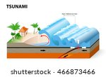 a tsunami is a series of huge... | Shutterstock .eps vector #466873466