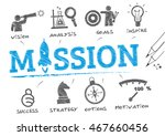mission concept. chart with... | Shutterstock .eps vector #467660456