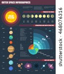 vector outer space infographics ... | Shutterstock .eps vector #468076316