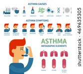 asthma symptoms and causes... | Shutterstock .eps vector #469635305