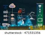 industry 4.0 and smart... | Shutterstock . vector #471531356