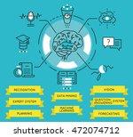 vector flat linear infographics ... | Shutterstock .eps vector #472074712