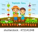 Vegetable Garden Farm  Farmers...