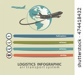 vector color poster logistic...   Shutterstock .eps vector #474418432