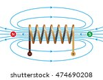 magnetic field of a current... | Shutterstock .eps vector #474690208