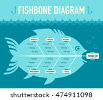 fishbone diagram | Shutterstock .eps vector #474911098
