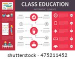 class education infographic... | Shutterstock .eps vector #475211452