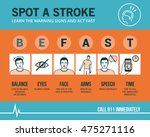 stroke emergency awareness and... | Shutterstock .eps vector #475271116