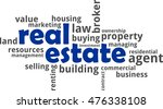 a word cloud of real estate... | Shutterstock .eps vector #476338108