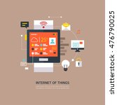 iot  internet of things  flat... | Shutterstock .eps vector #476790025