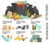 garbage sorting  food waste ... | Shutterstock .eps vector #477015685