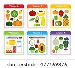vegetables  fruits vitamins... | Shutterstock .eps vector #477169876