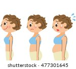 woman who diets   Shutterstock .eps vector #477301645