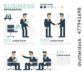 business infographics.... | Shutterstock .eps vector #477941698