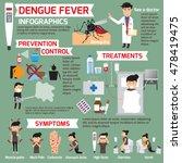 infographics template design of ... | Shutterstock .eps vector #478419475