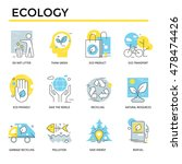ecology icons  thin line  flat... | Shutterstock .eps vector #478474426