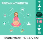 pregnancy infographics set with ... | Shutterstock .eps vector #478577422