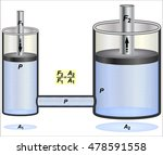 pascal's law  principle of... | Shutterstock .eps vector #478591558